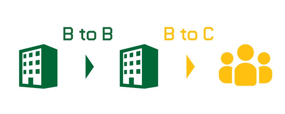 btobtoc